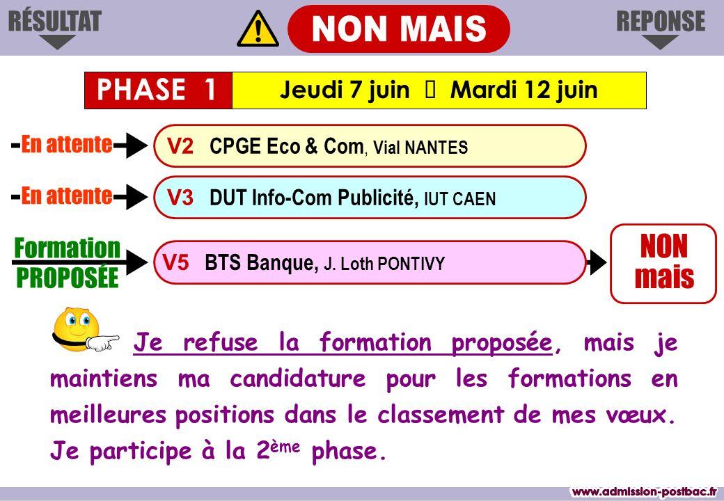 REPONSERÉSULTAT NON mais Formation PROPOSÉE V3 DUT Info-Com Publicité, IUT CAEN V2 CPGE Eco & Com, Vial NANTES V5 BTS Banque, J.