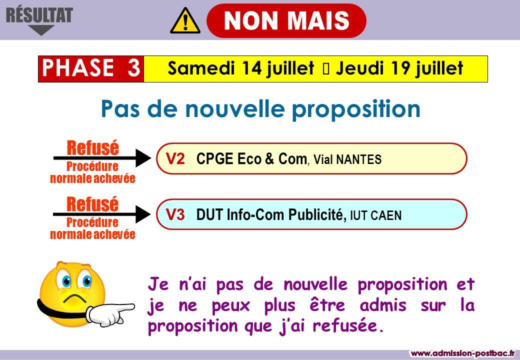 Samedi 14 juillet Jeudi 19 juillet PHASE 3 Je nai pas de nouvelle proposition et je ne peux plus être admis sur la proposition que jai refusée. RÉSULT