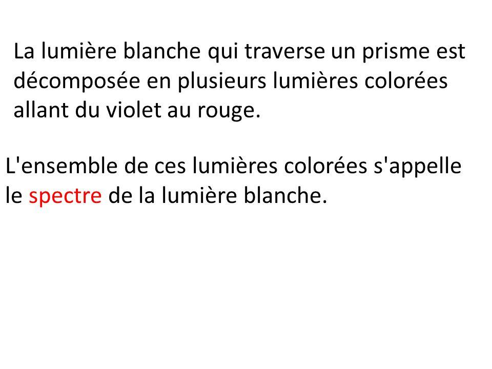 La lumière blanche qui traverse un prisme est décomposée en plusieurs lumières colorées allant du violet au rouge.