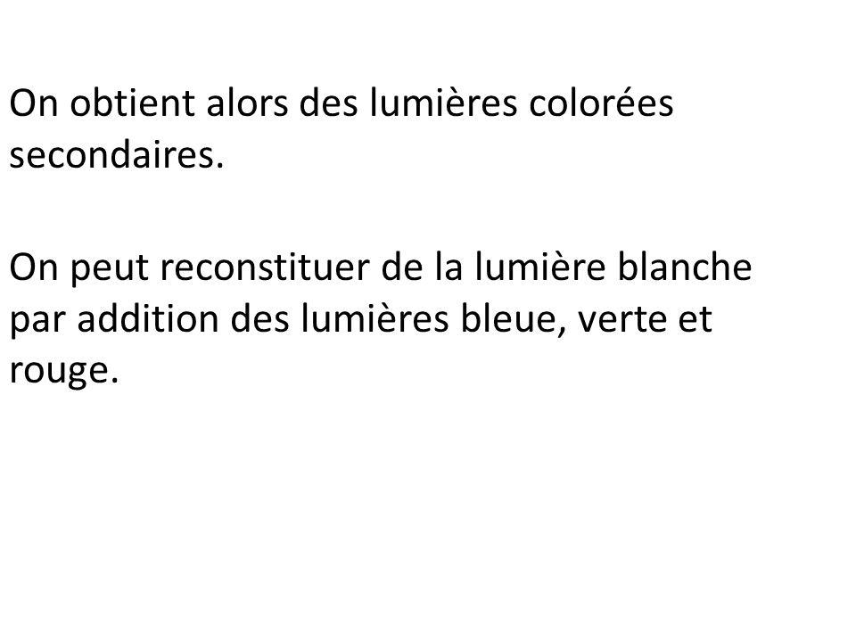 On peut reconstituer de la lumière blanche par addition des lumières bleue, verte et rouge.