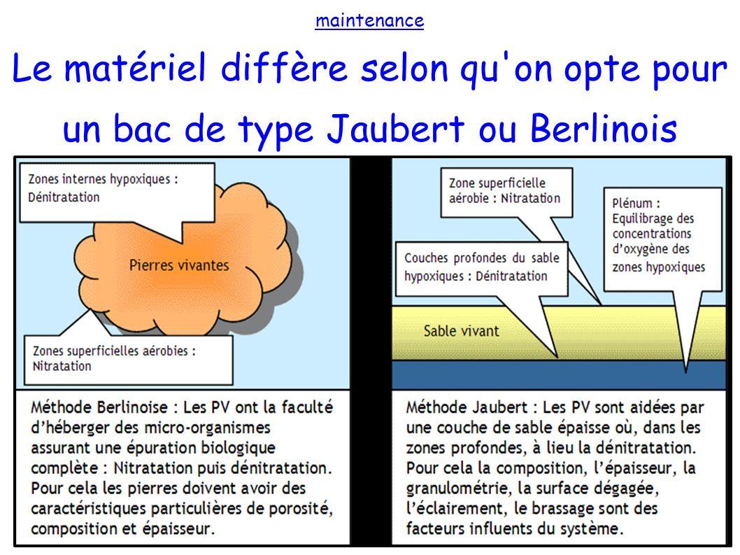 maintenance Le matériel diffère selon qu'on opte pour un bac de type Jaubert ou Berlinois