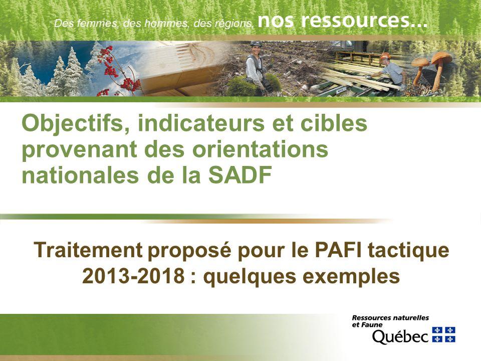 Objectifs, indicateurs et cibles provenant des orientations nationales de la SADF Traitement proposé pour le PAFI tactique 2013-2018 : quelques exempl