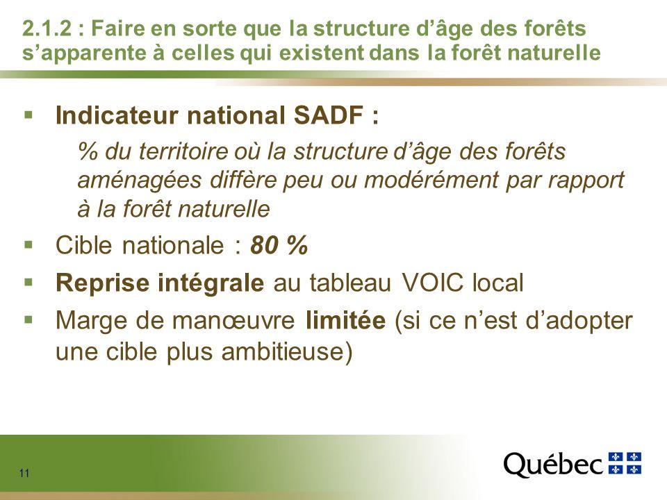 11 2.1.2 : Faire en sorte que la structure dâge des forêts sapparente à celles qui existent dans la forêt naturelle Indicateur national SADF : % du te