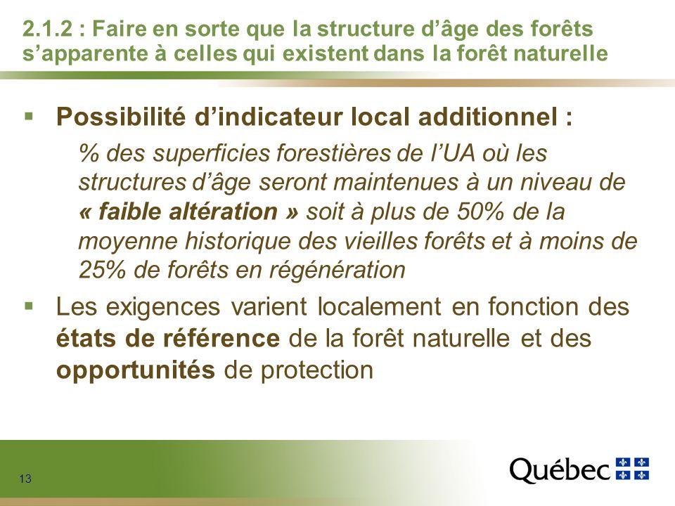 13 2.1.2 : Faire en sorte que la structure dâge des forêts sapparente à celles qui existent dans la forêt naturelle Possibilité dindicateur local addi
