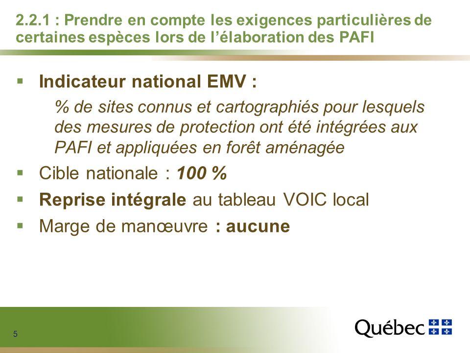 5 5 5 5 2.2.1 : Prendre en compte les exigences particulières de certaines espèces lors de lélaboration des PAFI Indicateur national EMV : % de sites
