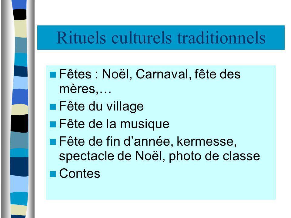 Rituels culturels traditionnels Fêtes : Noël, Carnaval, fête des mères,… Fête du village Fête de la musique Fête de fin dannée, kermesse, spectacle de