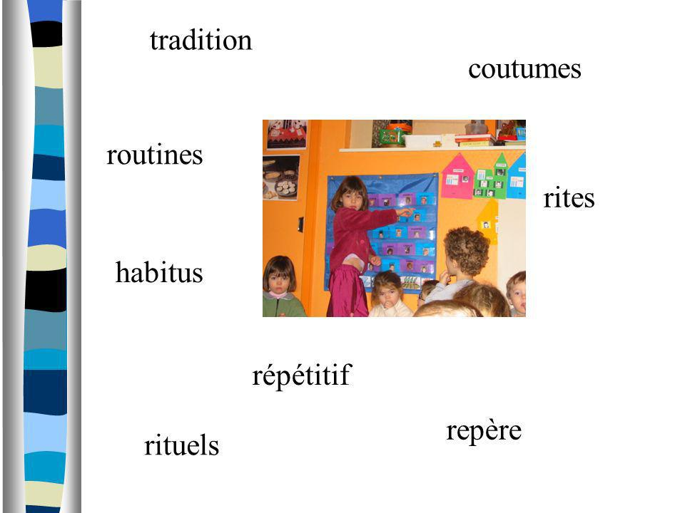 rituels habitus tradition repère coutumes routines répétitif rites