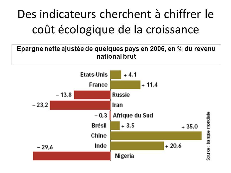 Des indicateurs cherchent à chiffrer le coût écologique de la croissance Epargne nette ajustée de quelques pays en 2006, en % du revenu national brut