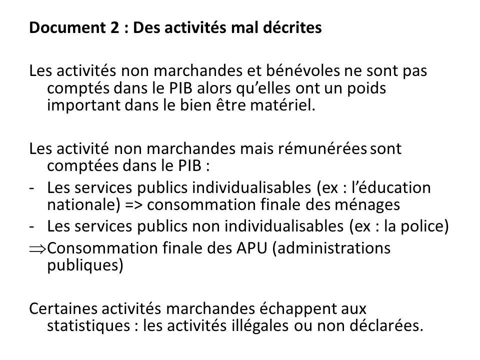Document 2 : Des activités mal décrites Les activités non marchandes et bénévoles ne sont pas comptés dans le PIB alors quelles ont un poids important
