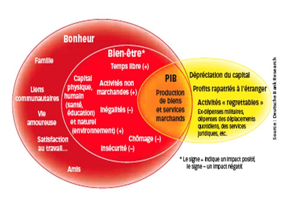 Document 3 : Lévaluation du poids de léconomie souterraine est difficile… Elle peut être très important dans certains pays et expliquer les difficultés de lEtat à se financer… Voir les cas de la Grèce et de lItalie.