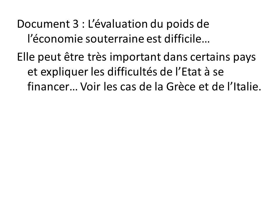 Document 3 : Lévaluation du poids de léconomie souterraine est difficile… Elle peut être très important dans certains pays et expliquer les difficulté