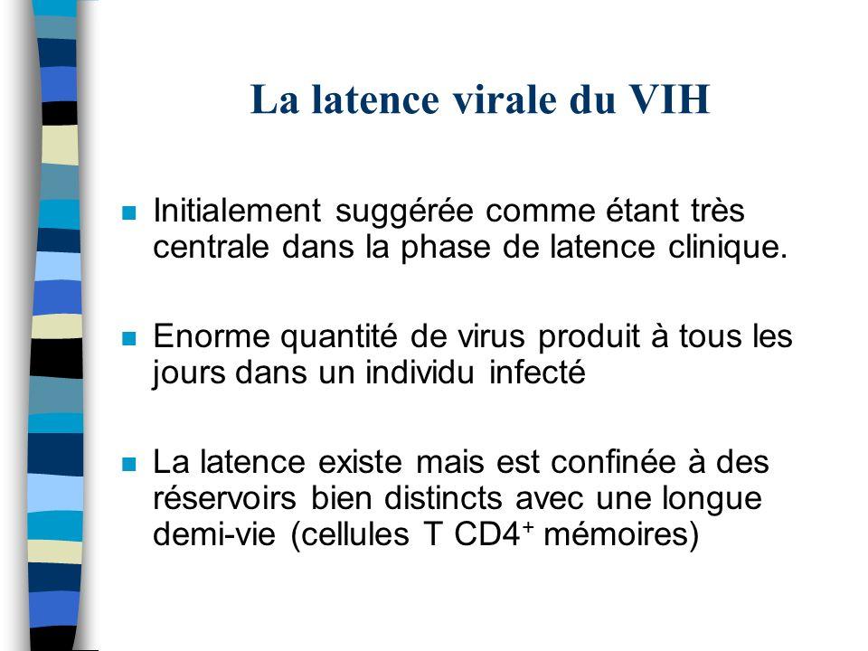 La latence virale du VIH n Initialement suggérée comme étant très centrale dans la phase de latence clinique. n Enorme quantité de virus produit à tou