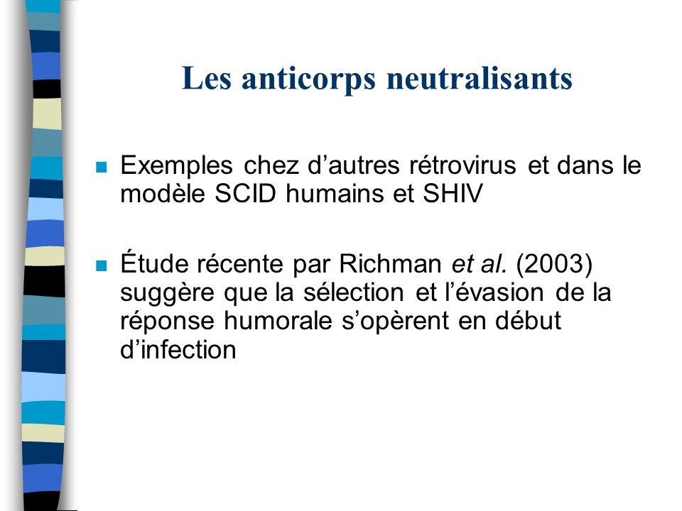 Les anticorps neutralisants n Exemples chez dautres rétrovirus et dans le modèle SCID humains et SHIV n Étude récente par Richman et al. (2003) suggèr