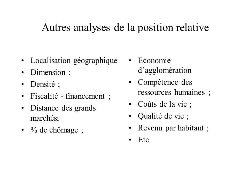 Autres analyses de la position relative Localisation géographique Dimension ; Densité ; Fiscalité - financement ; Distance des grands marchés; % de ch