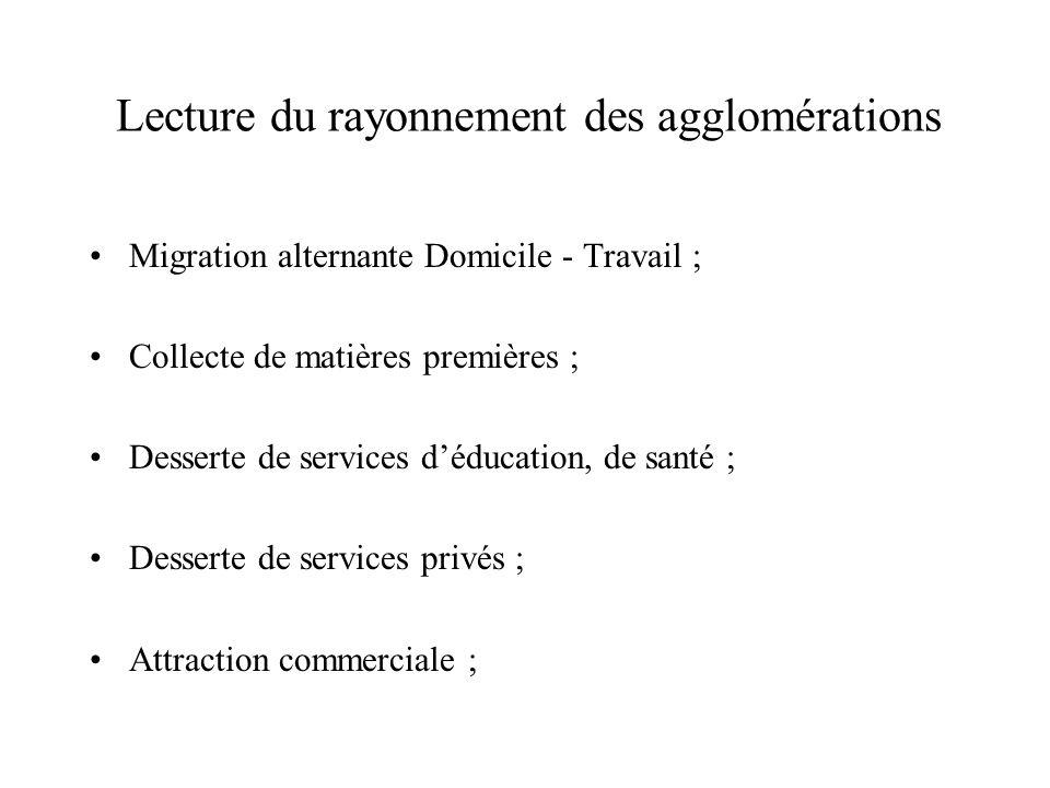 Lecture du rayonnement des agglomérations Migration alternante Domicile - Travail ; Collecte de matières premières ; Desserte de services déducation,