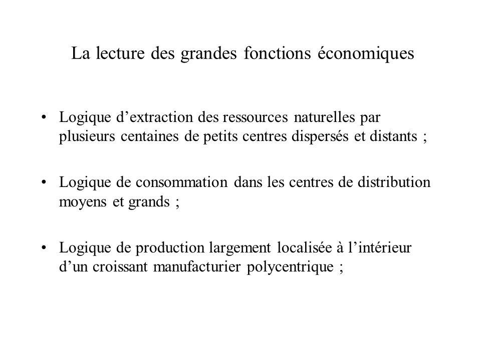La lecture des grandes fonctions économiques Logique dextraction des ressources naturelles par plusieurs centaines de petits centres dispersés et dist