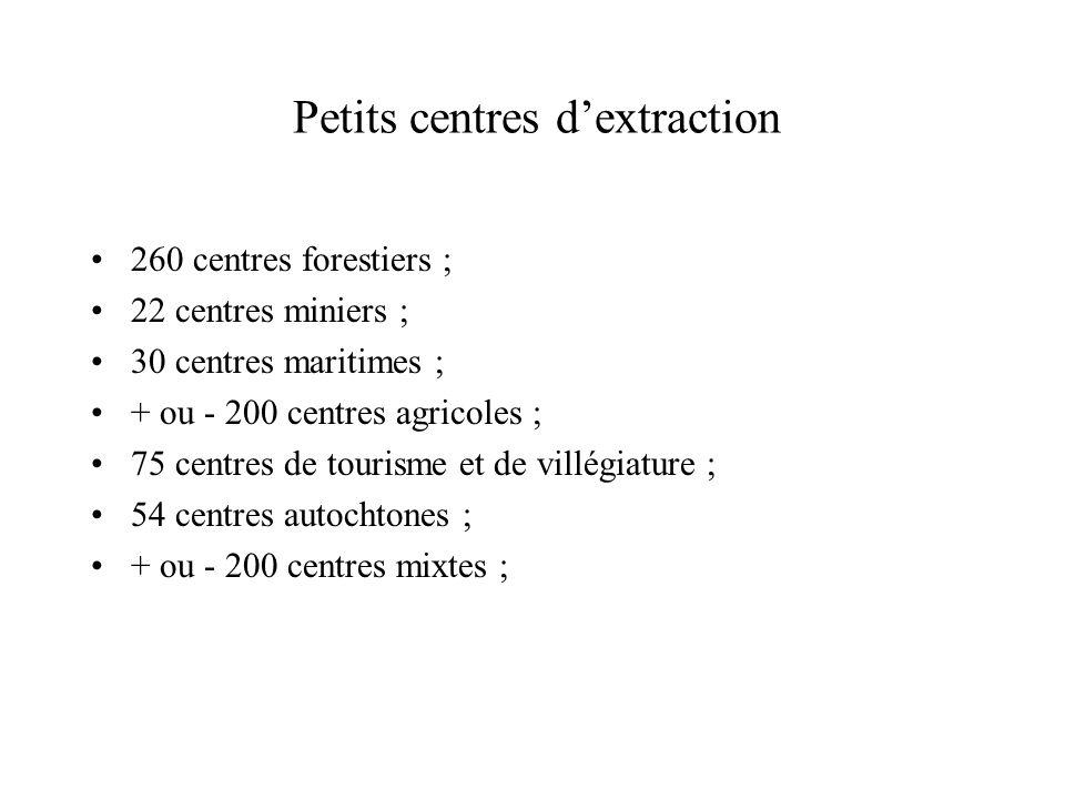 Petits centres dextraction 260 centres forestiers ; 22 centres miniers ; 30 centres maritimes ; + ou - 200 centres agricoles ; 75 centres de tourisme