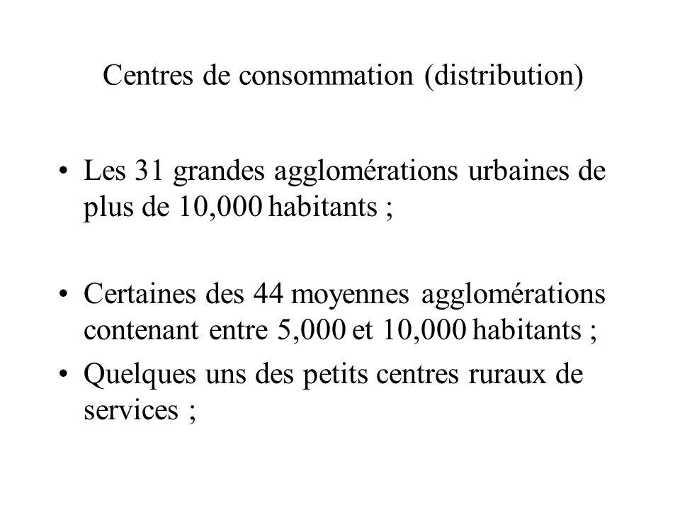 Centres de consommation (distribution) Les 31 grandes agglomérations urbaines de plus de 10,000 habitants ; Certaines des 44 moyennes agglomérations c