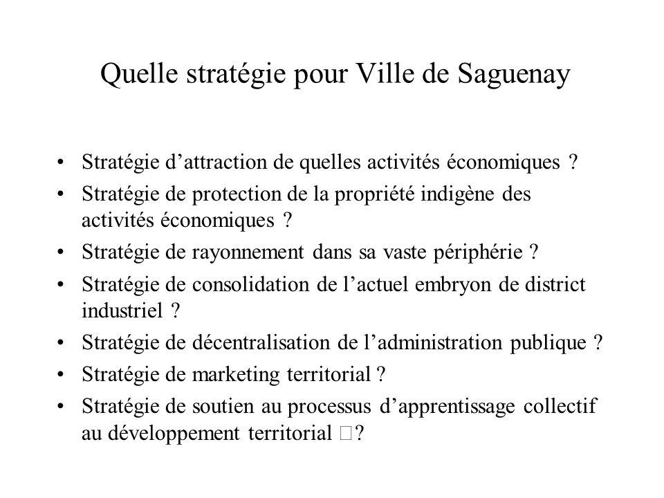 Quelle stratégie pour Ville de Saguenay Stratégie dattraction de quelles activités économiques ? Stratégie de protection de la propriété indigène des