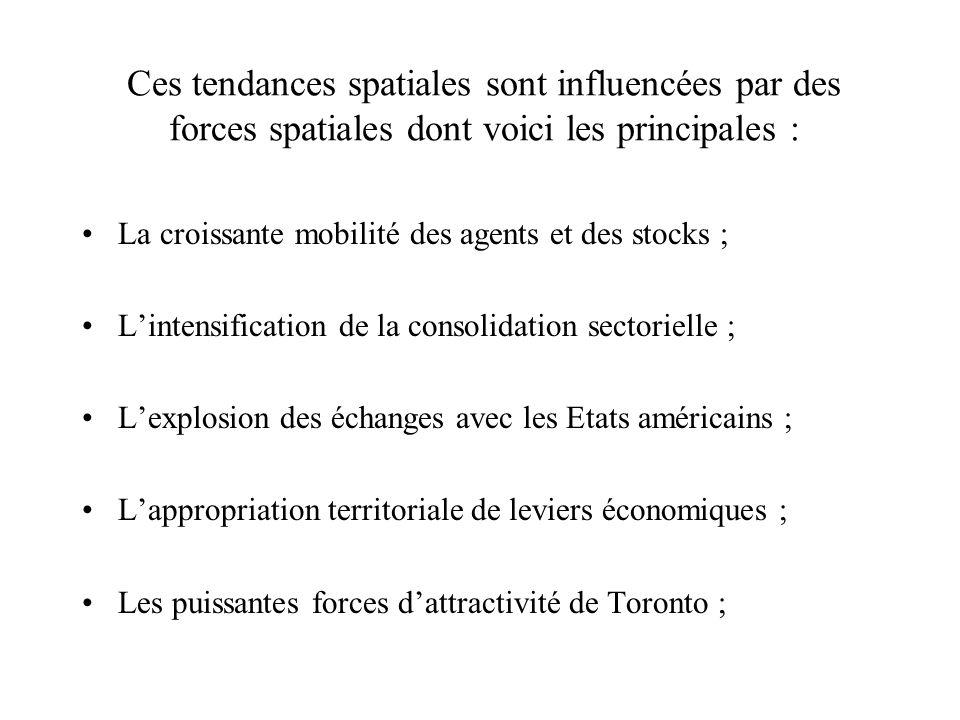 Ces tendances spatiales sont influencées par des forces spatiales dont voici les principales : La croissante mobilité des agents et des stocks ; Linte
