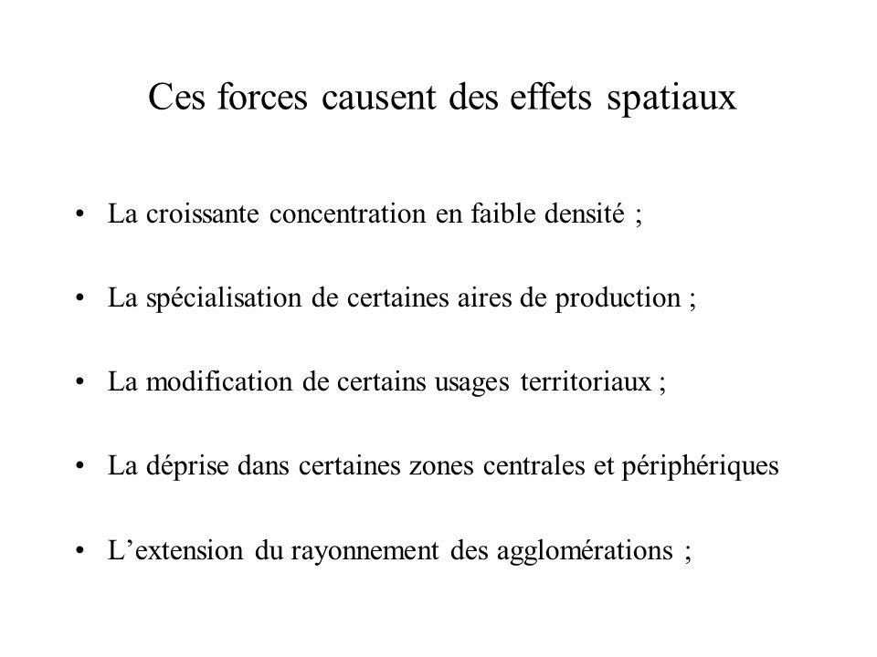 Ces forces causent des effets spatiaux La croissante concentration en faible densité ; La spécialisation de certaines aires de production ; La modific