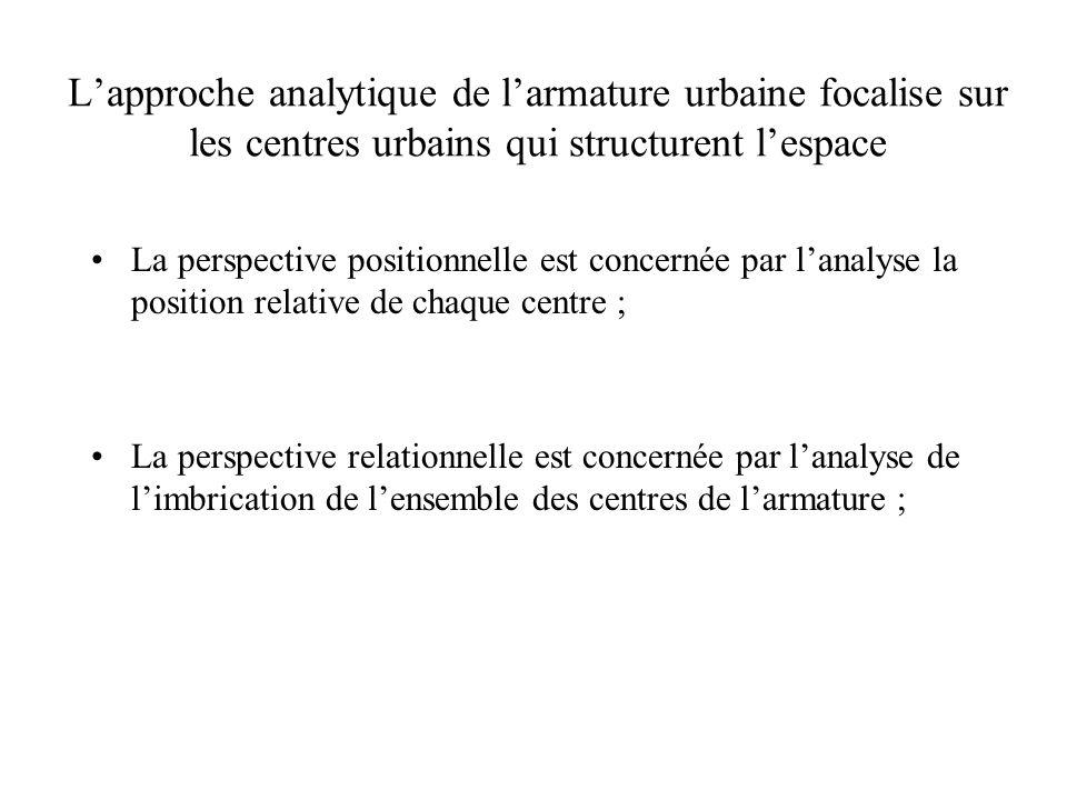 Lapproche analytique de larmature urbaine focalise sur les centres urbains qui structurent lespace La perspective positionnelle est concernée par lana