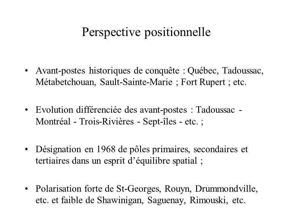 Perspective positionnelle Avant-postes historiques de conquête : Québec, Tadoussac, Métabetchouan, Sault-Sainte-Marie ; Fort Rupert ; etc. Evolution d