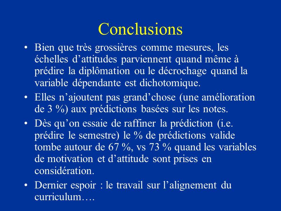Conclusions Bien que très grossières comme mesures, les échelles dattitudes parviennent quand même à prédire la diplômation ou le décrochage quand la variable dépendante est dichotomique.