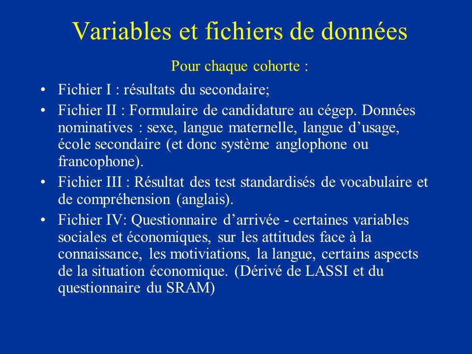Variables et fichiers de données Pour chaque cohorte : Fichier I : résultats du secondaire; Fichier II : Formulaire de candidature au cégep.