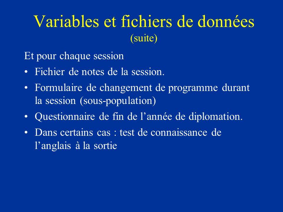 Variables et fichiers de données (suite) Et pour chaque session Fichier de notes de la session. Formulaire de changement de programme durant la sessio