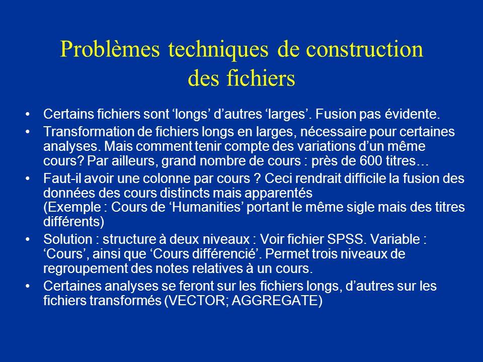 Problèmes techniques de construction des fichiers Certains fichiers sont longs dautres larges.