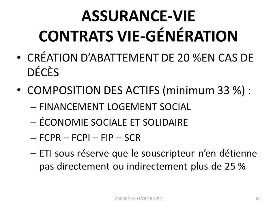 ASSURANCE-VIE CONTRATS VIE-GÉNÉRATION CRÉATION DABATTEMENT DE 20 %EN CAS DE DÉCÈS COMPOSITION DES ACTIFS (minimum 33 %) : – FINANCEMENT LOGEMENT SOCIA