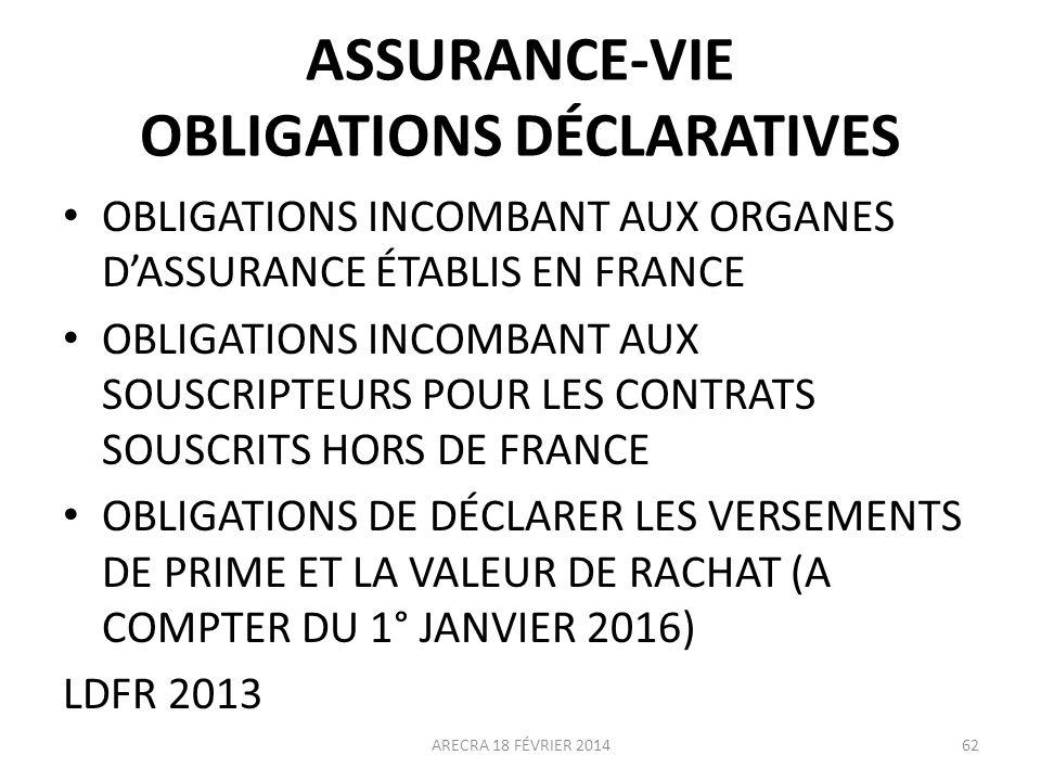 ASSURANCE-VIE OBLIGATIONS DÉCLARATIVES OBLIGATIONS INCOMBANT AUX ORGANES DASSURANCE ÉTABLIS EN FRANCE OBLIGATIONS INCOMBANT AUX SOUSCRIPTEURS POUR LES
