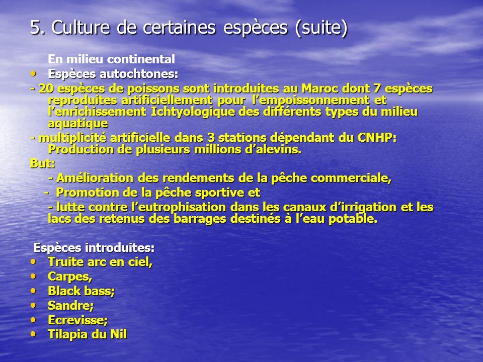 En milieu continental Espèces autochtones: Espèces autochtones: - 20 espèces de poissons sont introduites au Maroc dont 7 espèces reproduites artifici