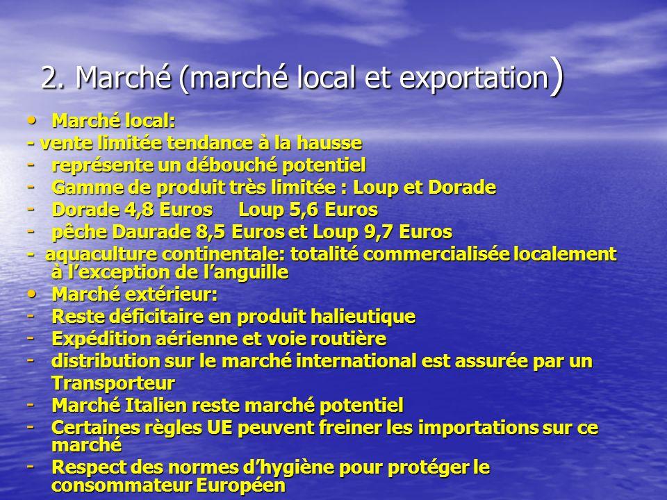 2. Marché (marché local et exportation ) Marché local: Marché local: - vente limitée tendance à la hausse - représente un débouché potentiel - Gamme d