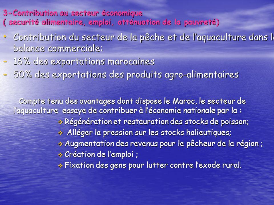3-Contribution au secteur é conomique ( securit é alimentaire, emploi, att é nuation de la pauvret é ) Contribution du secteur de la pêche et de laqua