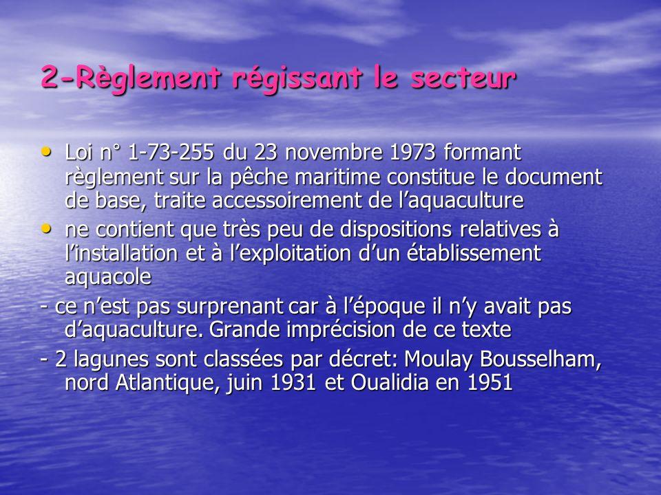 2-R è glement r é gissant le secteur Loi n° 1-73-255 du 23 novembre 1973 formant règlement sur la pêche maritime constitue le document de base, traite