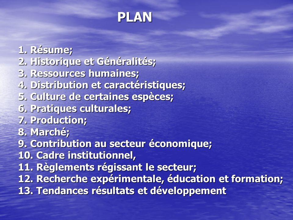 1. Résume; 2. Historique et Généralités; 3. Ressources humaines; 4. Distribution et caractéristiques; 5. Culture de certaines espèces; 6. Pratiques cu