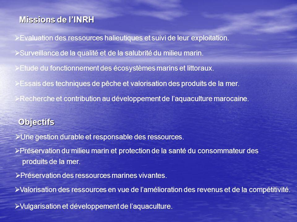 Objectifs Une gestion durable et responsable des ressources. Préservation du milieu marin et protection de la santé du consommateur des produits de la