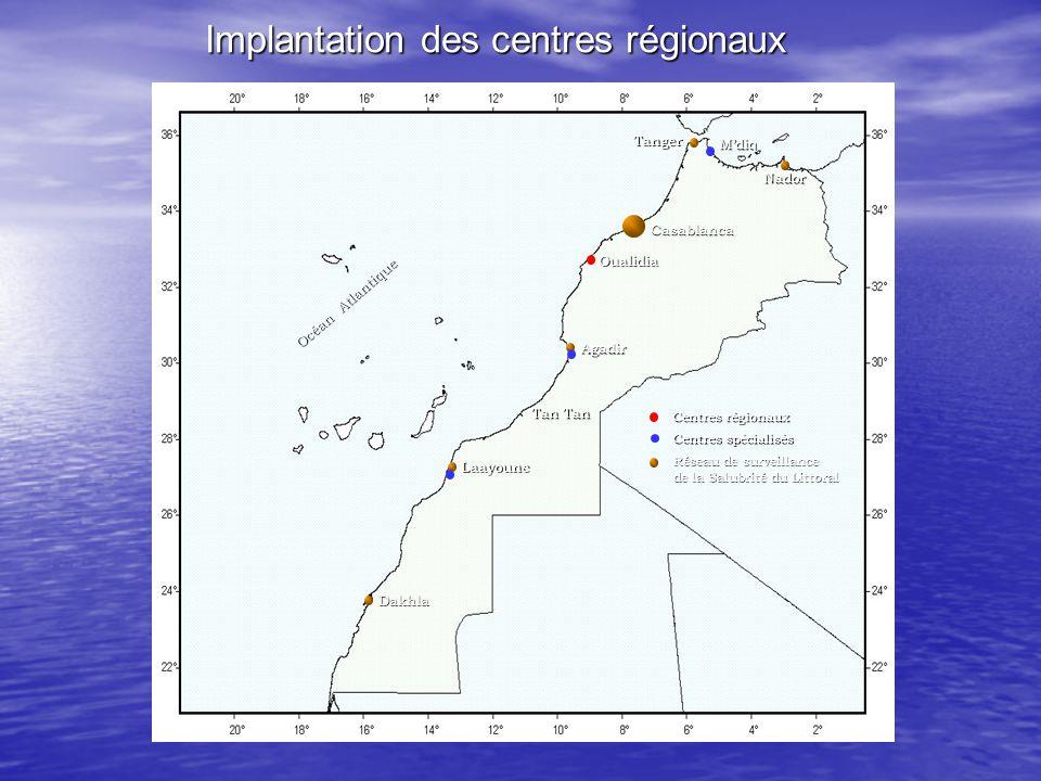 Implantation des centres régionaux Dakhla Laayoune Agadir Tanger Nador Casablanca Tan Tan Mdiq Oualidia Centres régionaux Centres spécialisés Réseau d