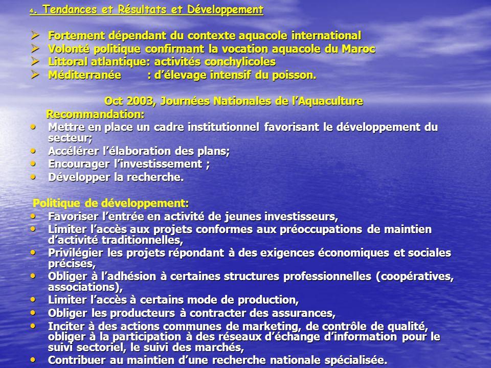 4. Tendances et Résultats et Développement Fortement dépendant du contexte aquacole international Fortement dépendant du contexte aquacole internation