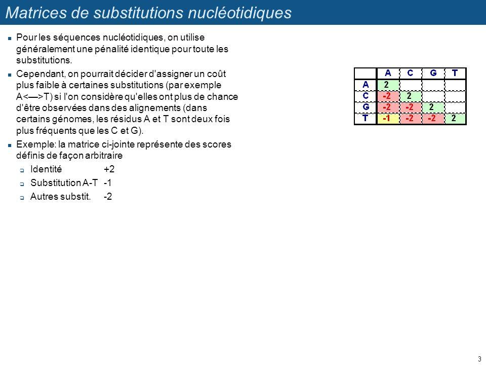 Matrices de substitutions nucléotidiques Pour les séquences nucléotidiques, on utilise généralement une pénalité identique pour toute les substitution