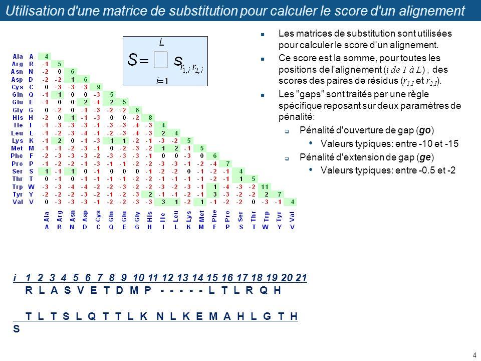 Utilisation d une matrice de substitution pour calculer le score d un alignement Les matrices de substitution sont utilisées pour calculer le score d un alignement.