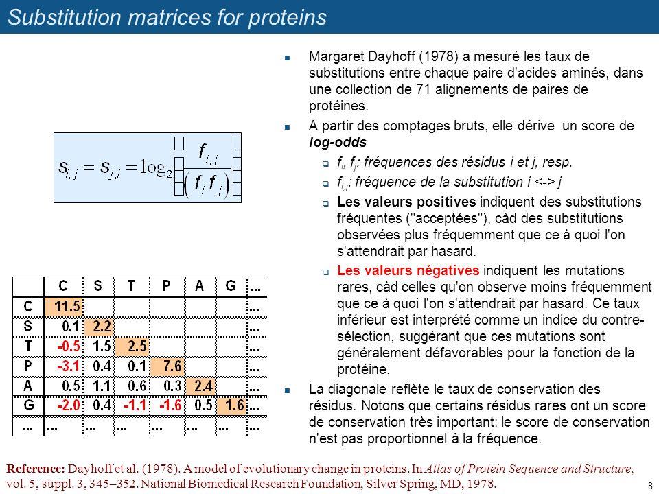 Substitution matrices for proteins Margaret Dayhoff (1978) a mesuré les taux de substitutions entre chaque paire d'acides aminés, dans une collection