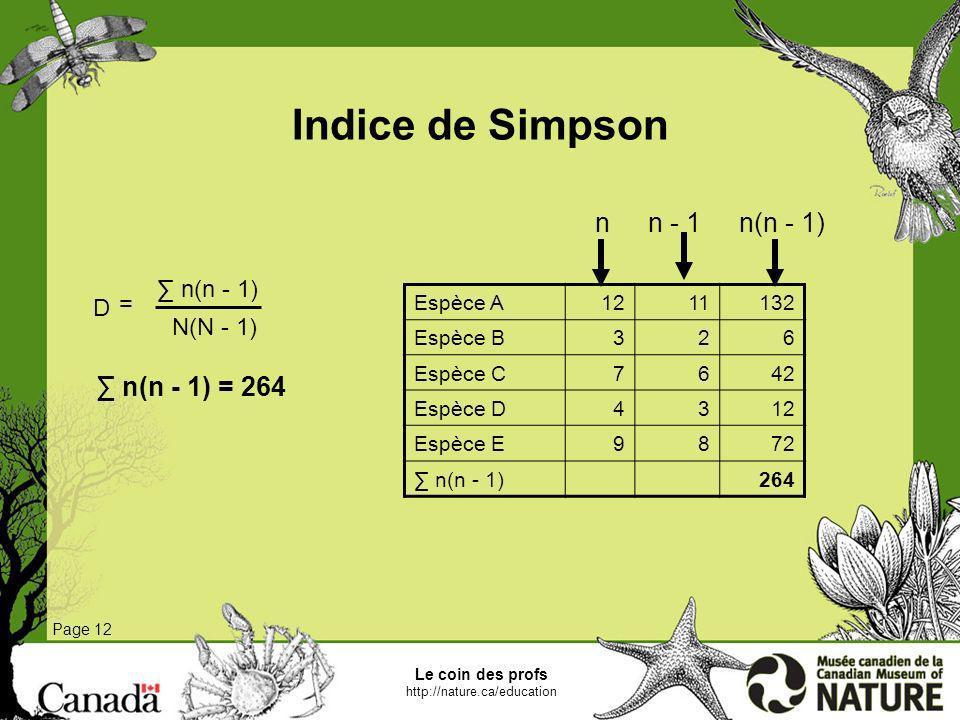 Indice de Simpson Page 12 n(n - 1) = 264 D = n(n - 1) N(N - 1) Espèce A1211132 Espèce B326 Espèce C7642 Espèce D4312 Espèce E9872 n(n - 1)264 n - 1nn(