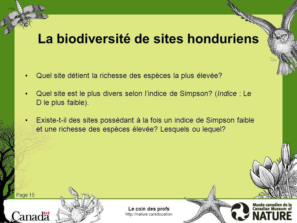La biodiversité de sites honduriens Page 15 Quel site détient la richesse des espèces la plus élevée? Quel site est le plus divers selon lindice de Si