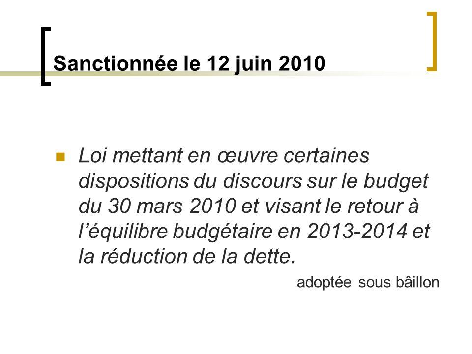 Sanctionnée le 12 juin 2010 Loi mettant en œuvre certaines dispositions du discours sur le budget du 30 mars 2010 et visant le retour à léquilibre bud