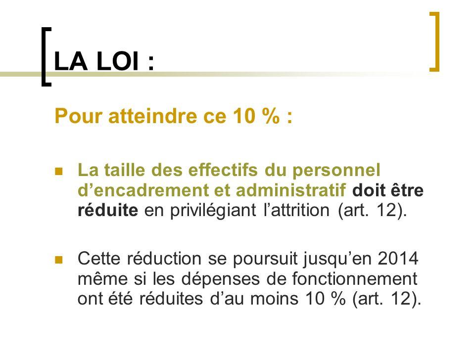 LA LOI : Pour atteindre ce 10 % : La taille des effectifs du personnel dencadrement et administratif doit être réduite en privilégiant lattrition (art