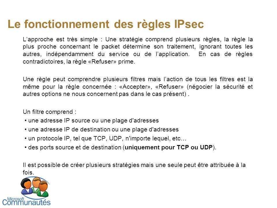 4 IPsec versus Filtrage TCP/IP Chaque interface réseau offre la possibilité de filtrage TCP/IP à longlet avancé mais ceci a peu dutilité, cest un peu