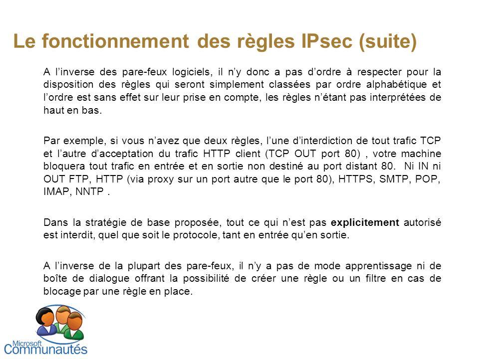 5 Le fonctionnement des règles IPsec Lapproche est très simple : Une stratégie comprend plusieurs règles, la règle la plus proche concernant le packet